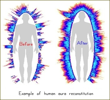 Example of Human Aura reconstitution