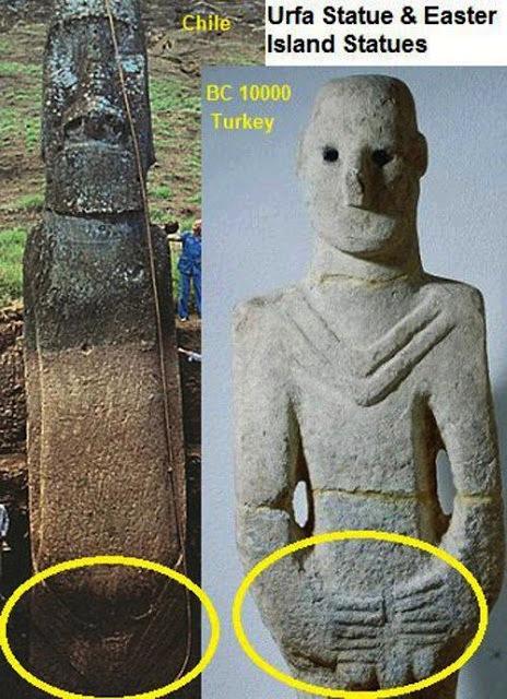 Urfa Statue & Easter Island Statues