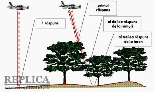 esquema-tecnología-LIDAR1-1