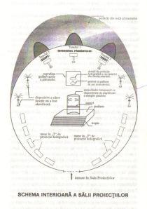 La cámara de proyección secreta