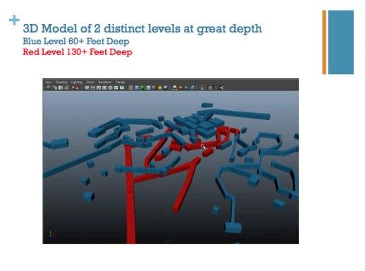 H.82 cámaras aparecen en el 2º nivel,  de más de 60 pies y más de 130 pies de profundidad