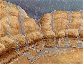 watererosionan.jpg