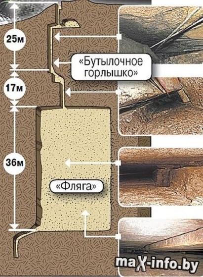 1450628885_1440039527_megalit_rossii_49.jpg