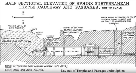 Great-Sphinx-secrets-1024x549.jpg