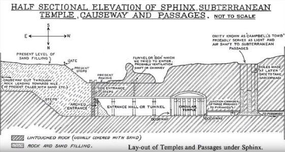 Great-Sphinx-secrets-1024x549.jpg