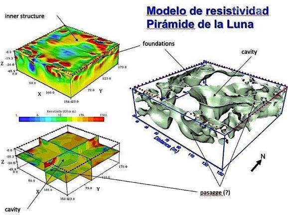 https---blogs-images.forbes.com-davidbressan-files-2018-11-Geophysics_UNAM_Pyramid_of_the_Moon.jpg